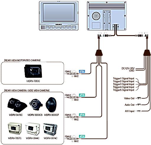 WDRV-8464M%20dia Weldex Rv Camera Wiring Diagram on speco wiring diagram, inovonics wiring diagram, panasonic wiring diagram, jvc wiring diagram, von duprin wiring diagram, schlage wiring diagram, toshiba wiring diagram, everfocus wiring diagram, bogen wiring diagram, samsung wiring diagram, honeywell wiring diagram, benq wiring diagram, marshall wiring diagram, pyle wiring diagram, apc wiring diagram, atv wiring diagram, bosch wiring diagram, audiovox wiring diagram, hid wiring diagram, rca wiring diagram,